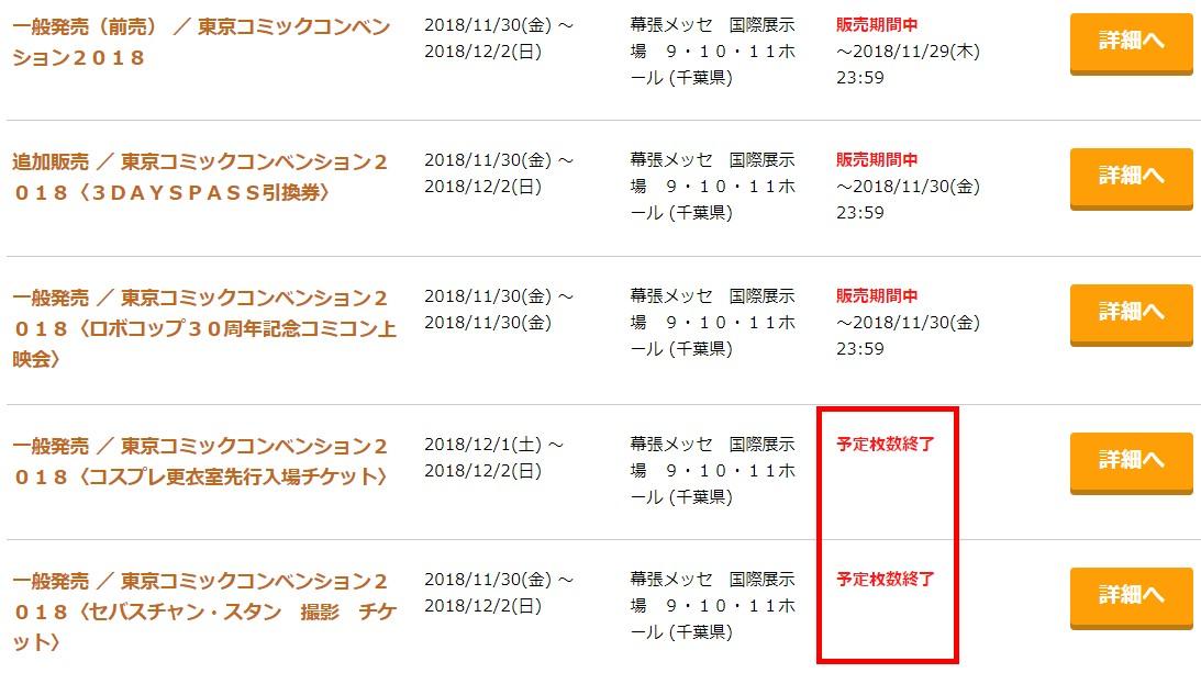 東京コミコン2018チケット売り切れ