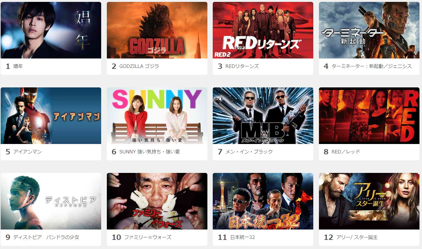 U-NEXTの映画ランキング2019年6月